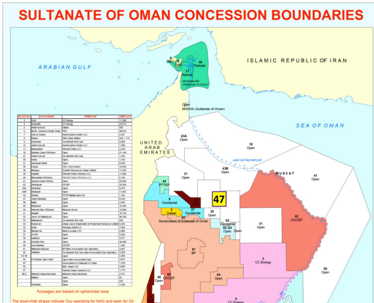 Exclusive Oman Signs An Epsa For Block 47 With Eni Today